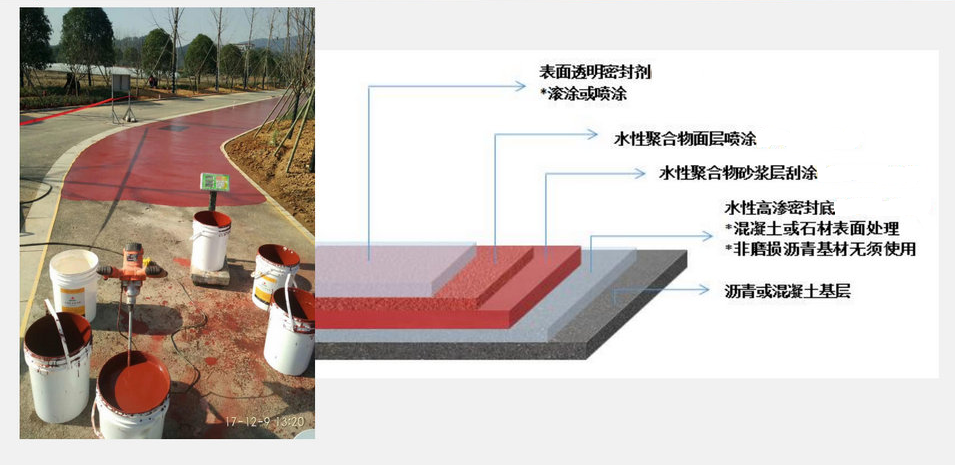 水性彩浆防滑路面